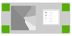 Contentdock pie chart border radius help