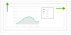 Contentdock line chart border position help